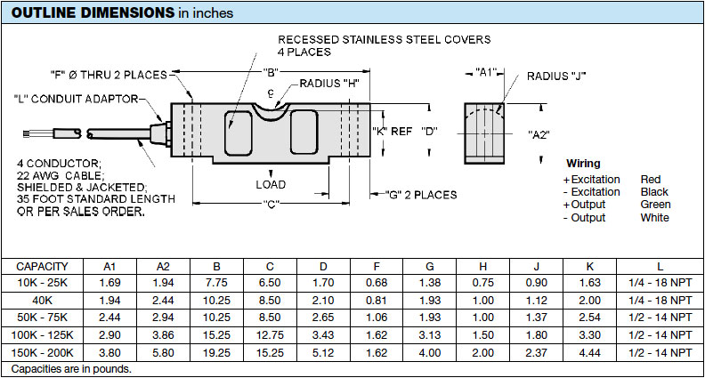Strain Gauge Load Cell Specifications it is Strain Gauge Based Cell